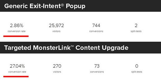 مقایسه پاپ آپ منظم و ارتقا a محتوای MonsterLink